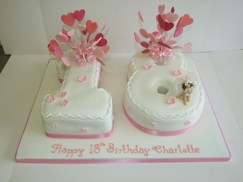 Birthday numerals